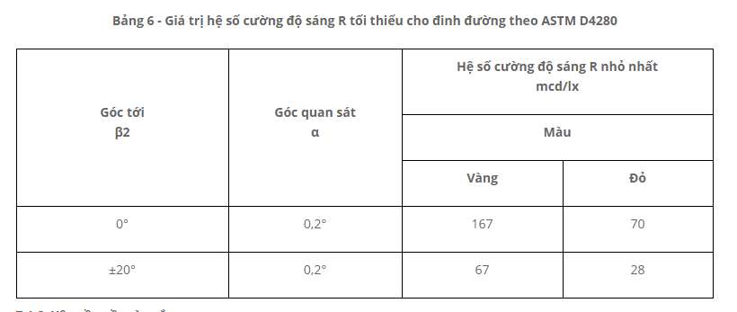gia-tri-cuong-do-sang-ban-dem-D4280