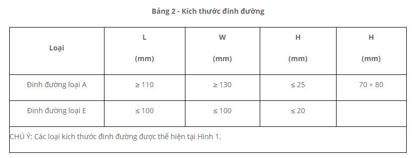 kich-thuoc-dinh-duong-phan-quang